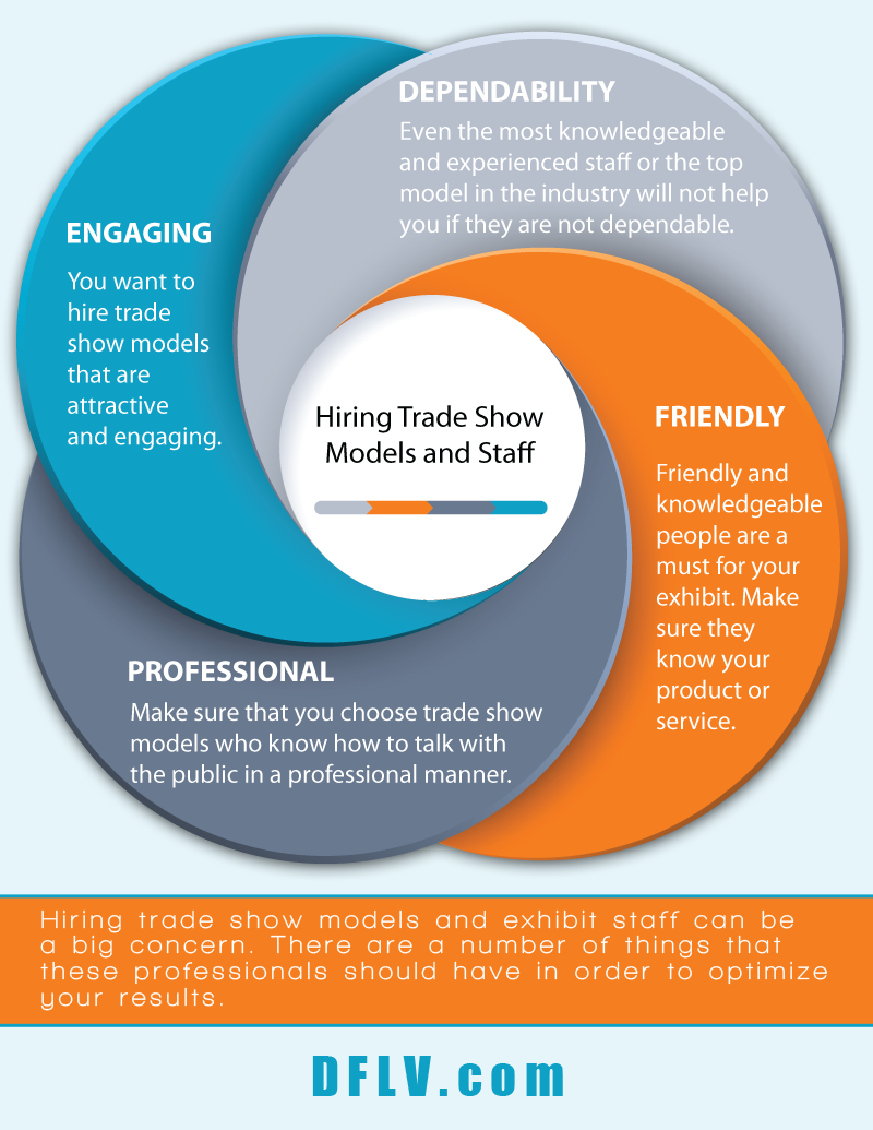 Hiring Trade Show Models